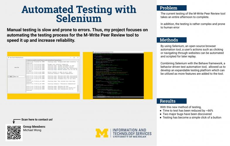 Automated Testing with Selenium Presentation