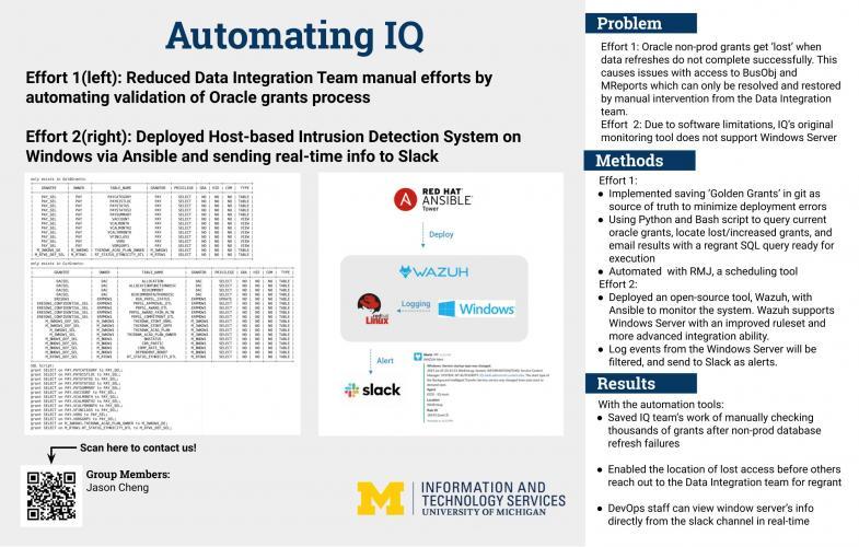 Automating IQ Presentation