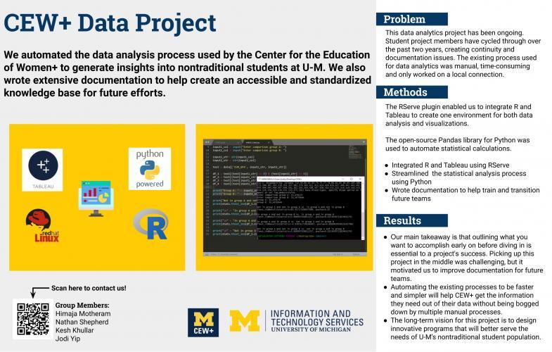 CEW+ Data Project Presentation