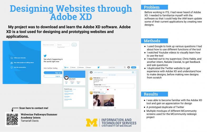 Designing Websites through Adobe XD Presentation