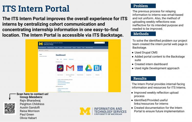 ITS Intern Portal Presentation