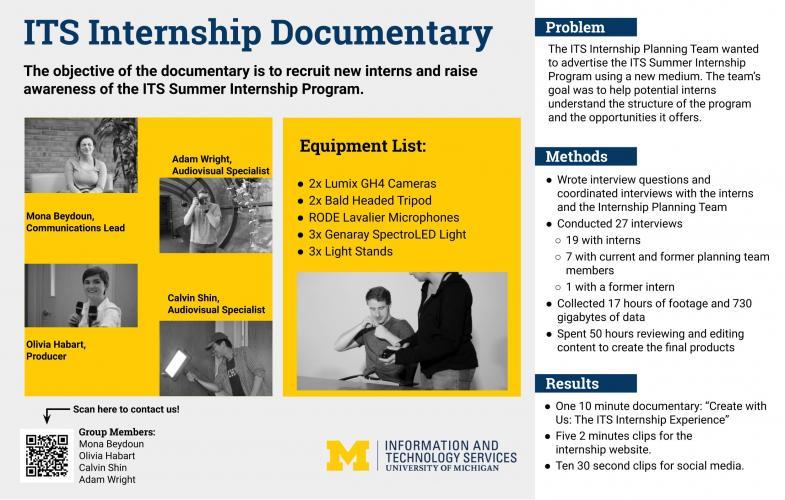 ITS Internship Documentary Presentation