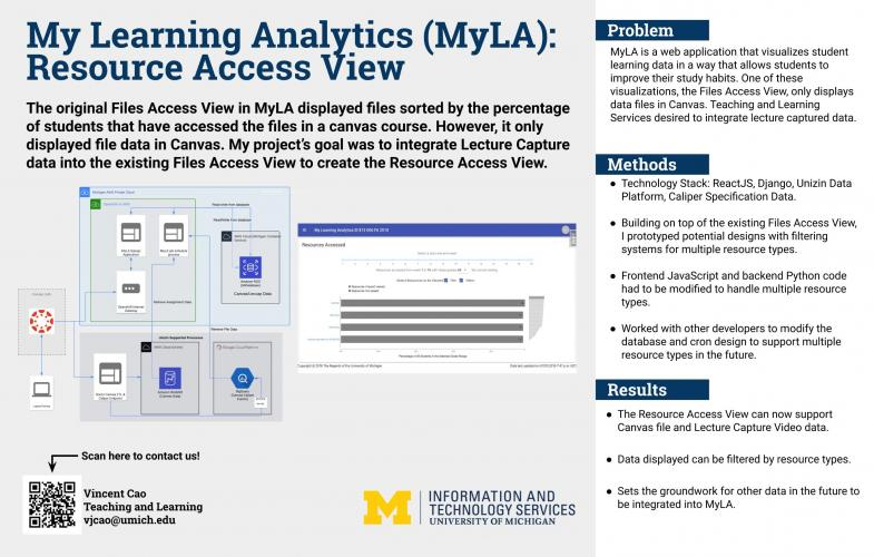 My Learning Analytics Presentation
