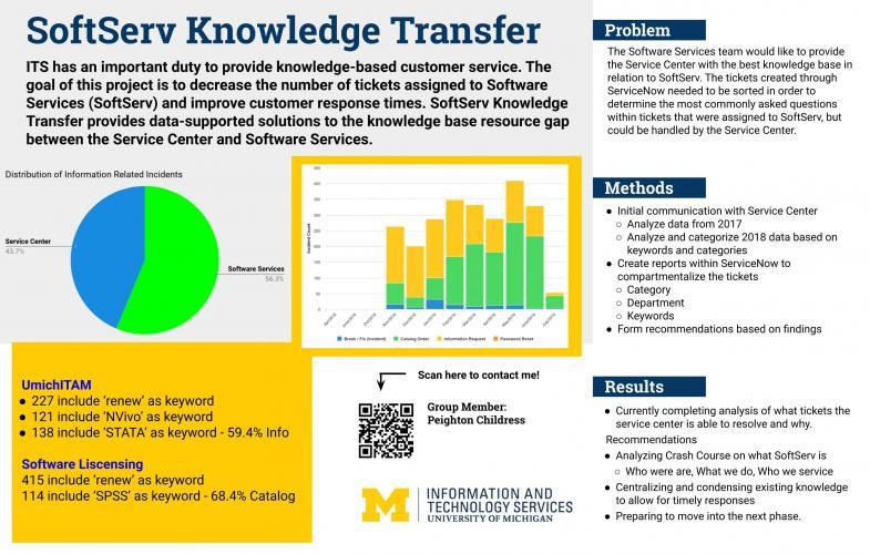 SoftServ Knowledge Transfer Presentation