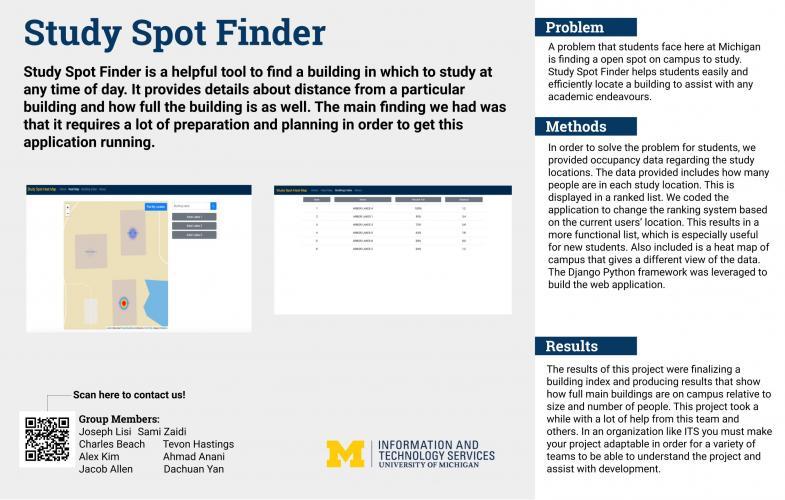 Study Spot Finder Presentation