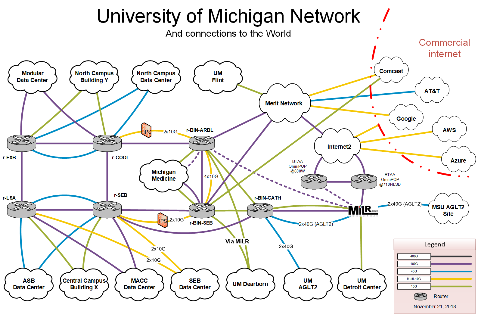 wireless home network diagram computer setup u-m campus network diagram & description / u-m information ...